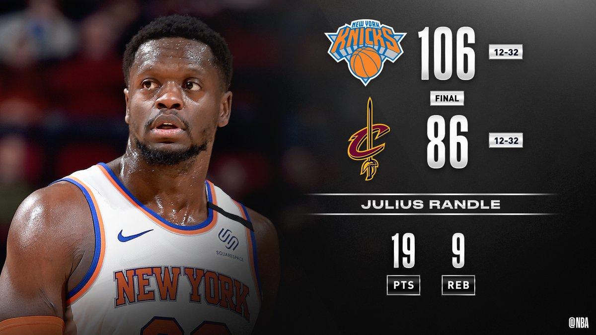 Julius Randle & Marcus Morris score 19 PTS apiece to pace the @nyknicks W vs. CLE. #NewYorkForever   Damyean Dotson: 12 PTS, 2-2 3PM Bobby Portis: 12 PTS, 5 REB, 4 AST