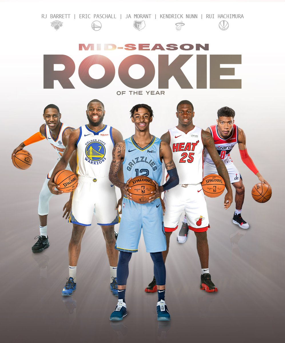 Now that we are halfway through the NBA season. Who gets your VOTE for Mid-season Rookie of the Year?