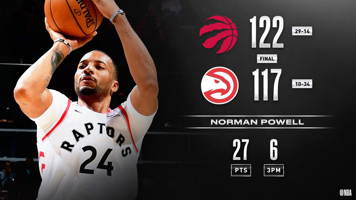 Norman Powell (27 PTS, 6 3PM) scores 17 in the 4th, leading the @Raptors to their 4th straight win. #WeTheNorth   Fred VanVleet: 20 PTS Pascal Siakam: 18 PTS, 6 REB Trae Young: 42 PTS, 15 AST