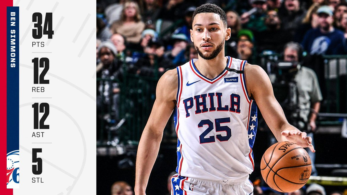 Replying to @espn: Ben Simmons dropped his first career 30-point triple-double 😤