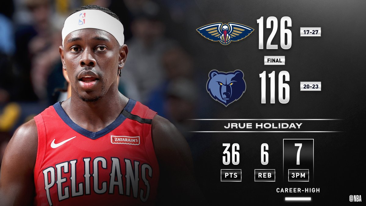 Jrue Holiday ties a season-high with 36 PTS and the @PelicansNBA sink a franchise-record 21 threes. #WontBowDown   Brandon Ingram: 25 PTS, 6 AST Nicolo Melli: 15 PTS, 3 3PM