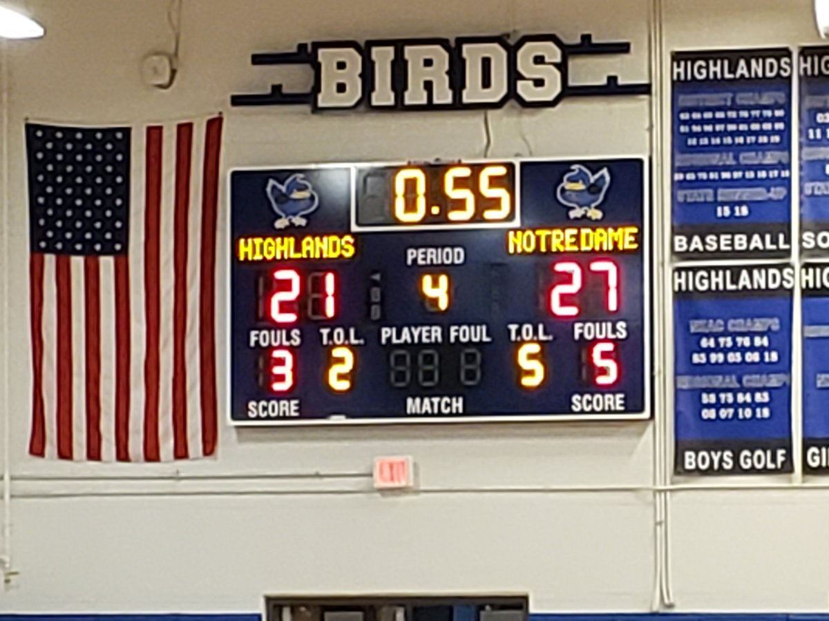 After 3 physical quarters at HHS @Birds_BBall trails 27-21. #gobirds