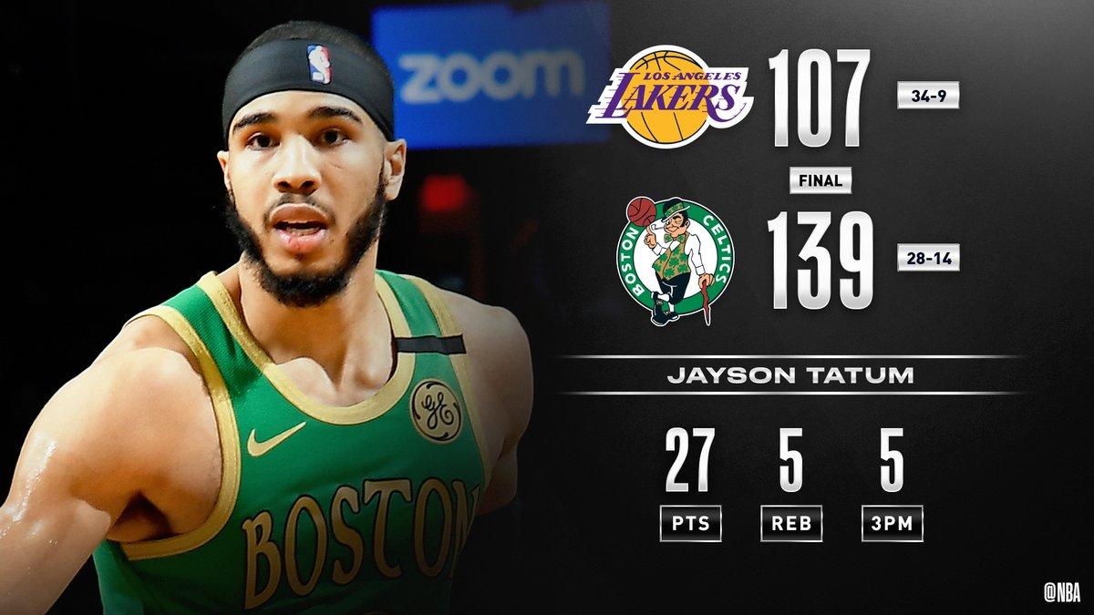 Jayson Tatum (27 PTS, 5 3PM) & Kemba Walker (20 PTS, 7 AST) steer the @celtics past LAL at TD Garden. #Celtics   Jaylen Brown: 20 PTS, 6 AST Enes Kanter: 18 PTS, 11 REB Gordon Hayward: 16 PTS, 6 REB