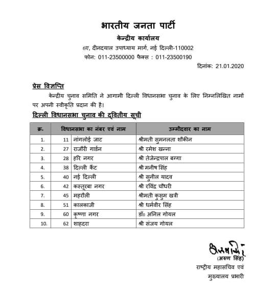 दिल्ली चुनाव: बीजेपी की ओर से सुनील यादव ही अरविंद केजरीवाल के खिलाफ ठोकेंगे ताल