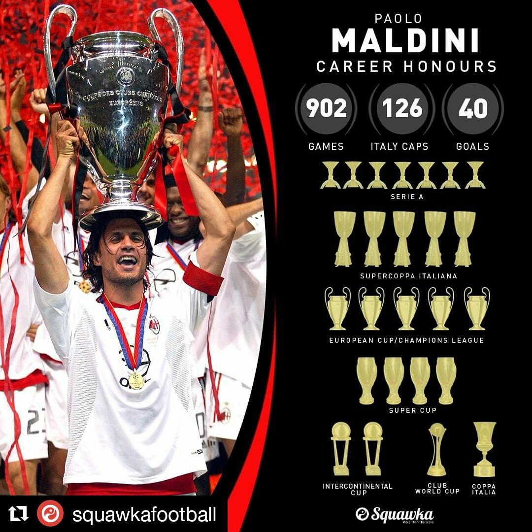 Un día como hoy pero hace 3⃣5⃣ años debutó Paolo #Maldini con el #ACMilán  • Récord de partidos en un mismo club [902]  • 7🏆 #SerieA • 5🏆 Supercoppa • 5🏆 #UCL • 4🏆 SuperCup • 2🏆 Intercontinental • 1🏆 FIFA World Club • 1🏆 #CoppaItalia  📸vía @Squawka