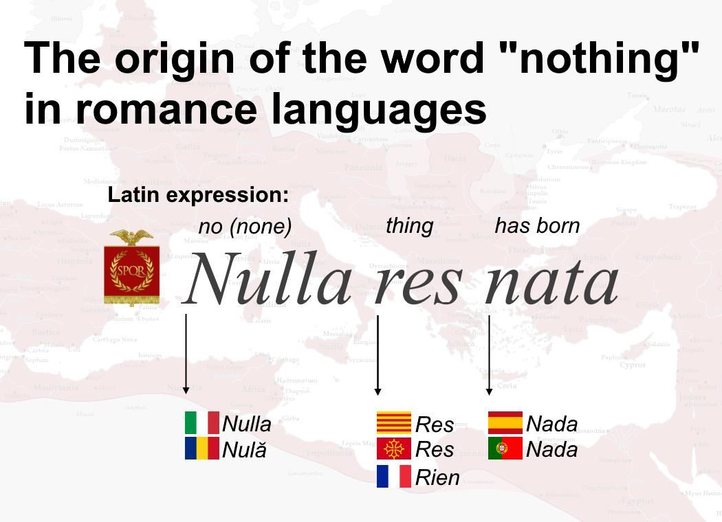 """The origin of the word """"nothing"""" in some romance languages <br>http://pic.twitter.com/i71cny1JS3"""