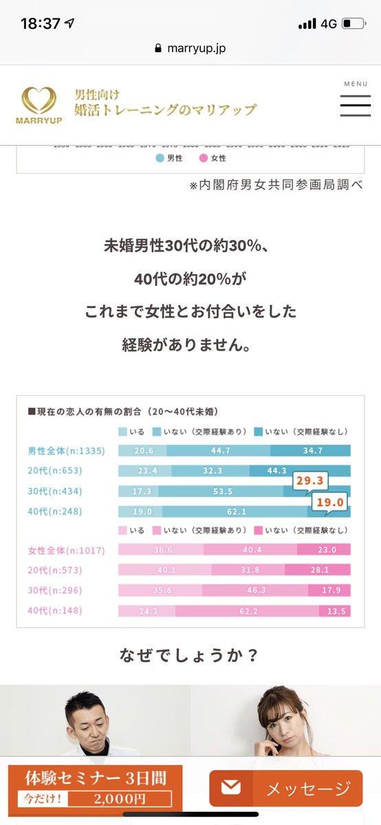 友人が経営してる男性向け婚活トレーニングのサイトを見たら、衝撃の文字が…本当だとしたら、日本やばい。忍たま乱太郎の勇気100%の歌詞がチラつきます!!#マリアップ #婚活