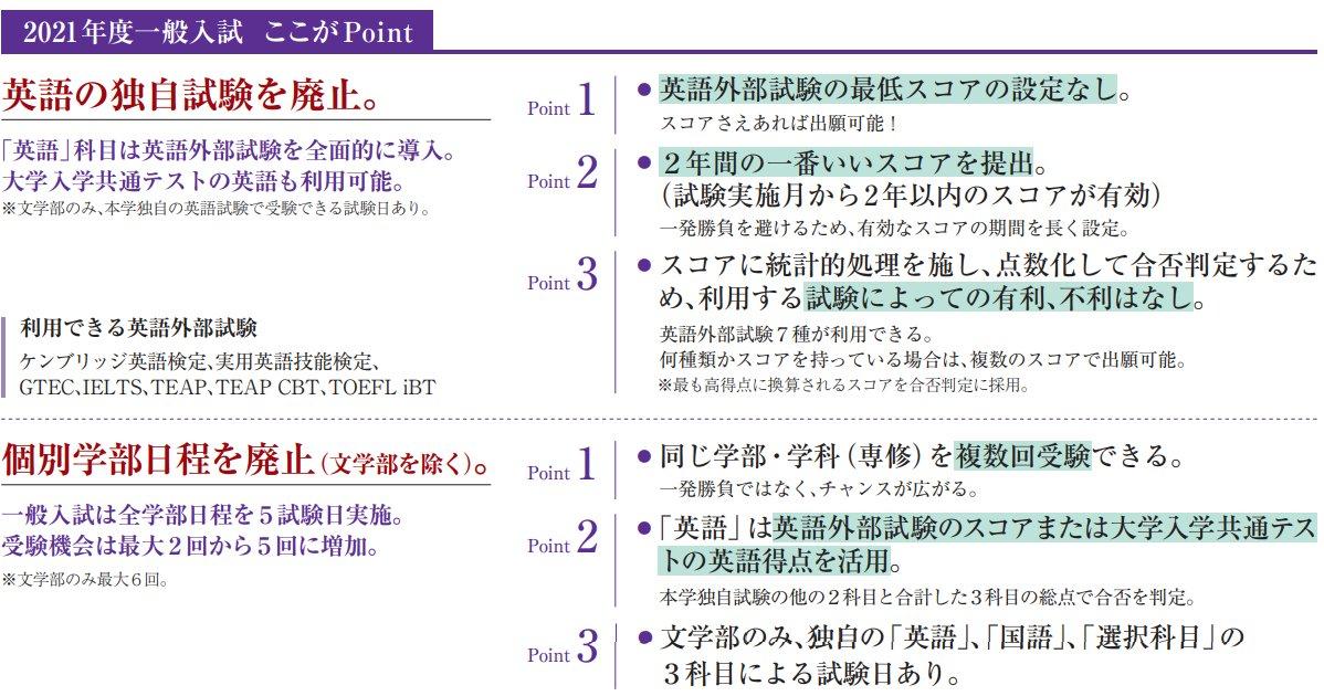 立教 大学 英語 外部 試験