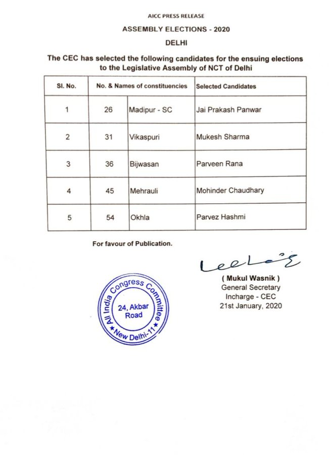 #DelhiElections2020: Congress announces another list of 5 candidates