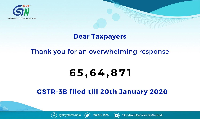 65 lac GSTR3B filed till 20th January says GSTN