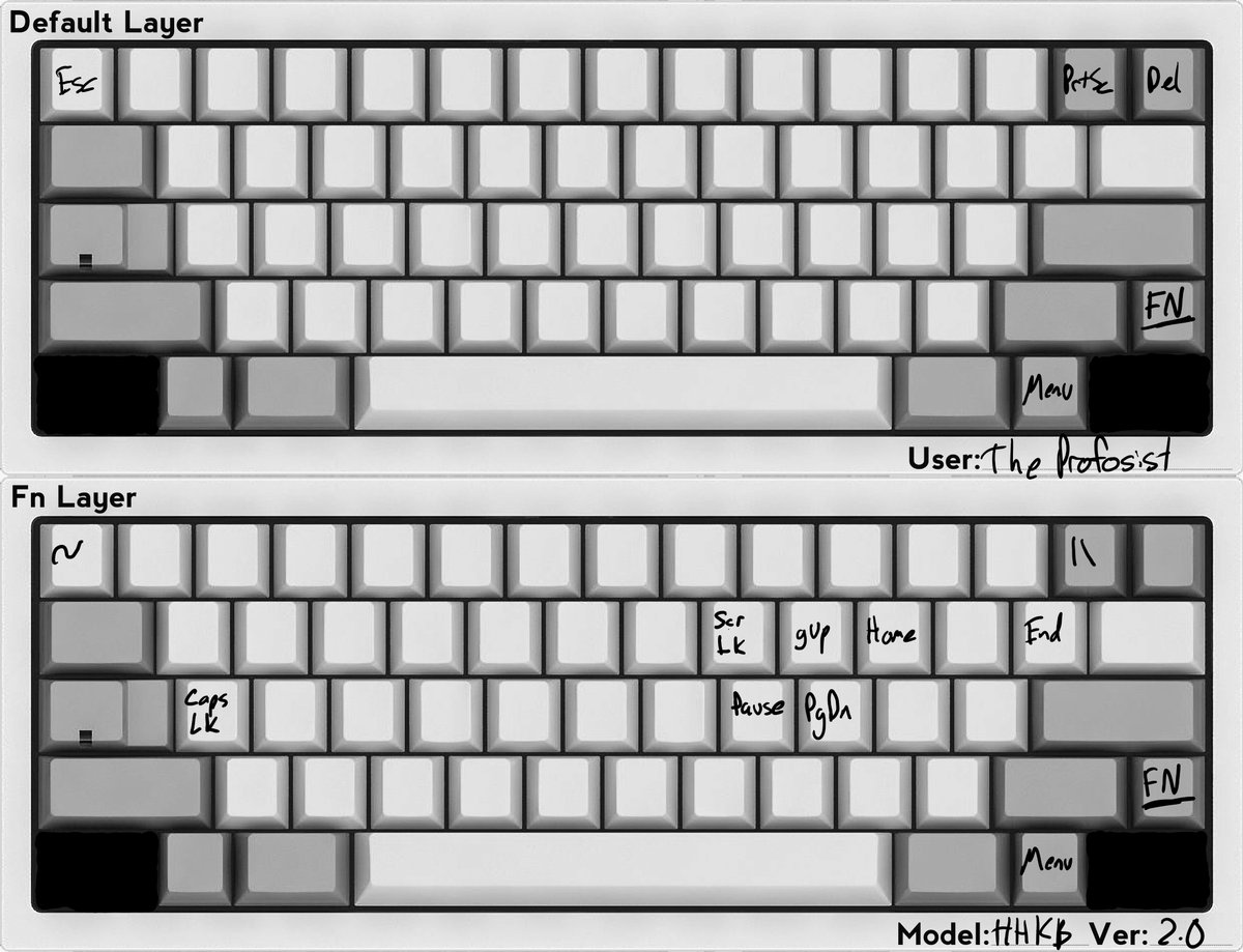 Theprofosist On Twitter Heres What I Modified From The Standard Hhkb Layout For Those Interested My Personal Layout Is Heavily Based On It So There Wasnt Much To