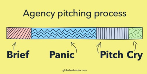 Take control of the pitching process with our guide to winning new business with data. https://g-web.in/2TsFqMbpic.twitter.com/Z8WdXb8MhA