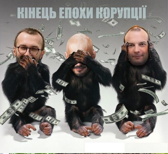 Украина ухудшила показатели в рейтинге восприятия коррупции за 2019 год - Цензор.НЕТ 7478