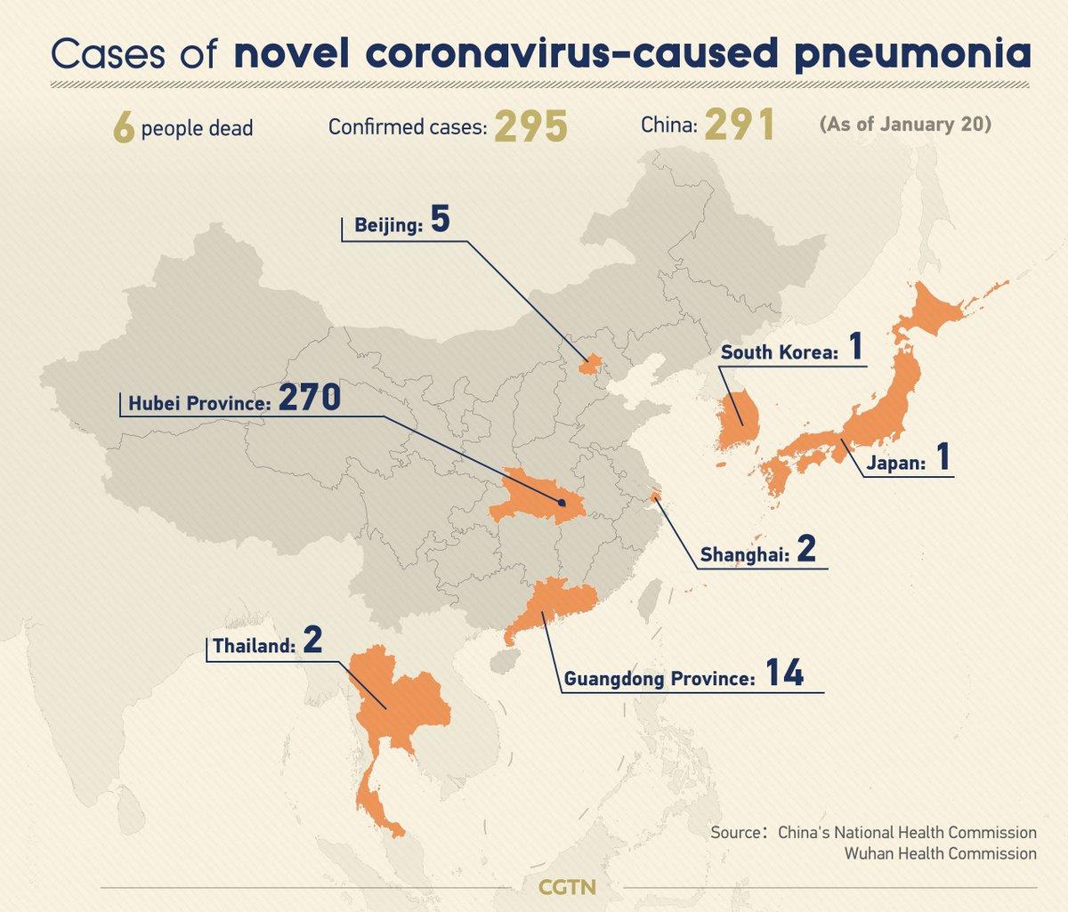 novel coronavirus twitter