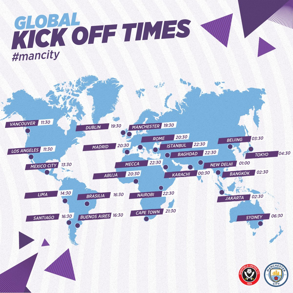Manchester City @ManCity