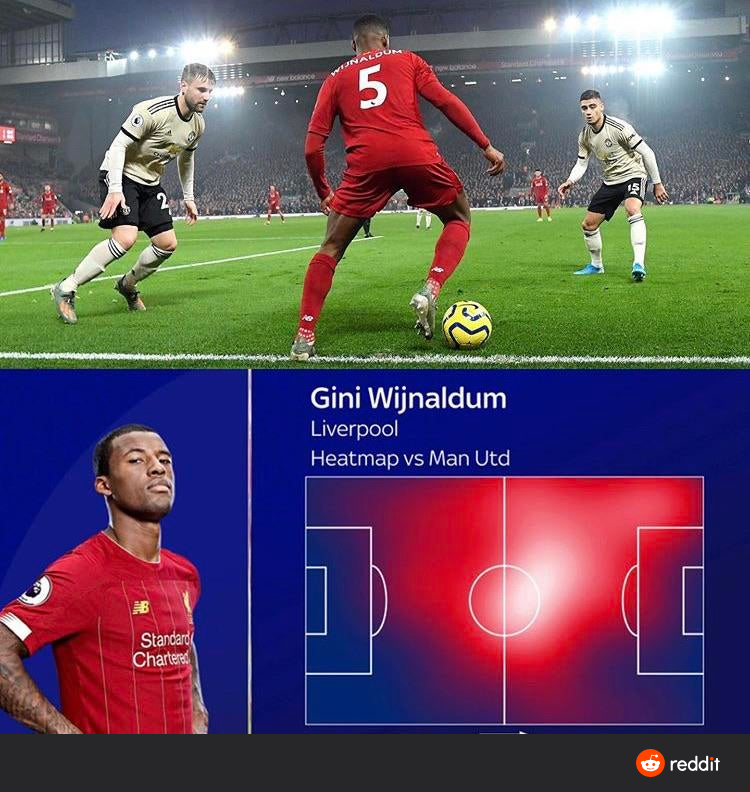 71% of the Earth's surface is water, the rest of it is covered by Wijnaldum 🇳🇱 #LFC
