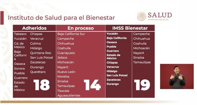 Insabi está presente en 18 estados