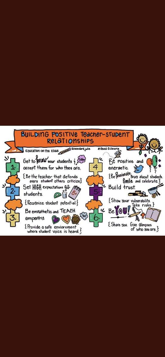 """Building Positive Teacher-Student #Relationships"""