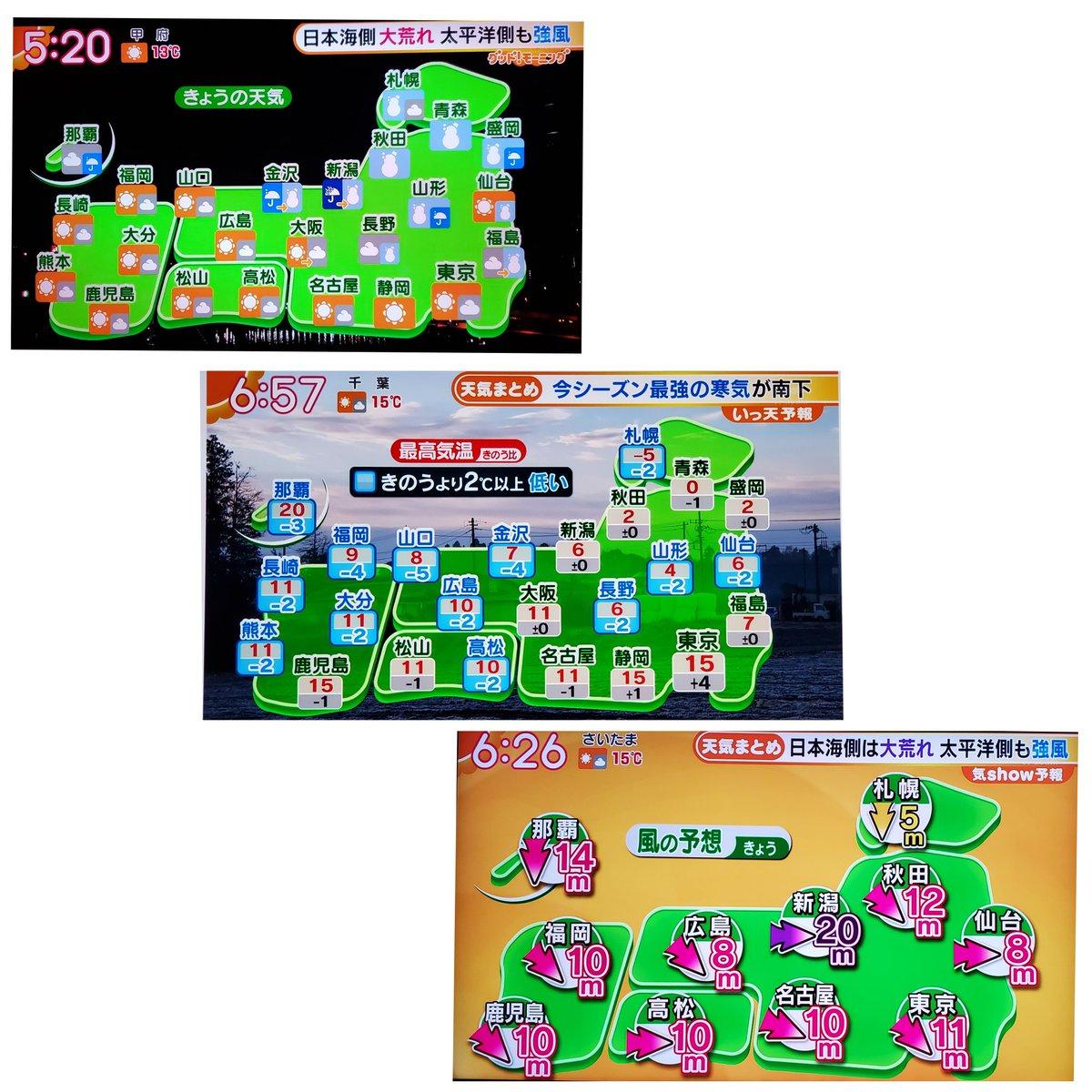 東京 天気 予報 2 週間