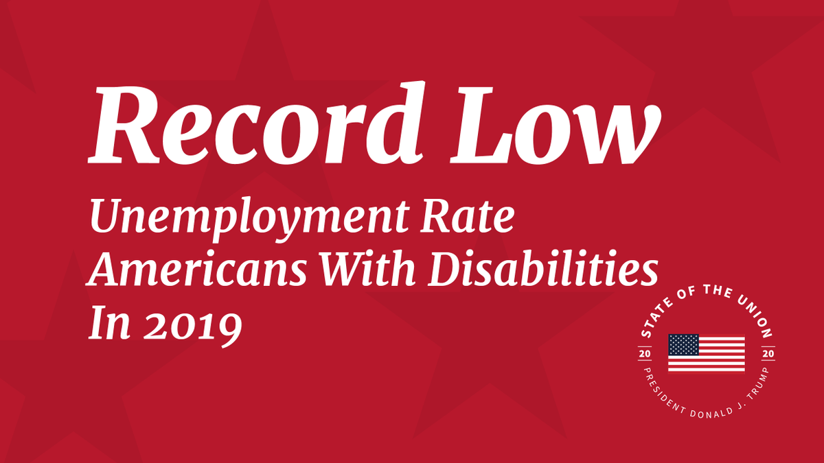 The unemployment rate for Americans with disabilities set a record low in 2019. #SOTU