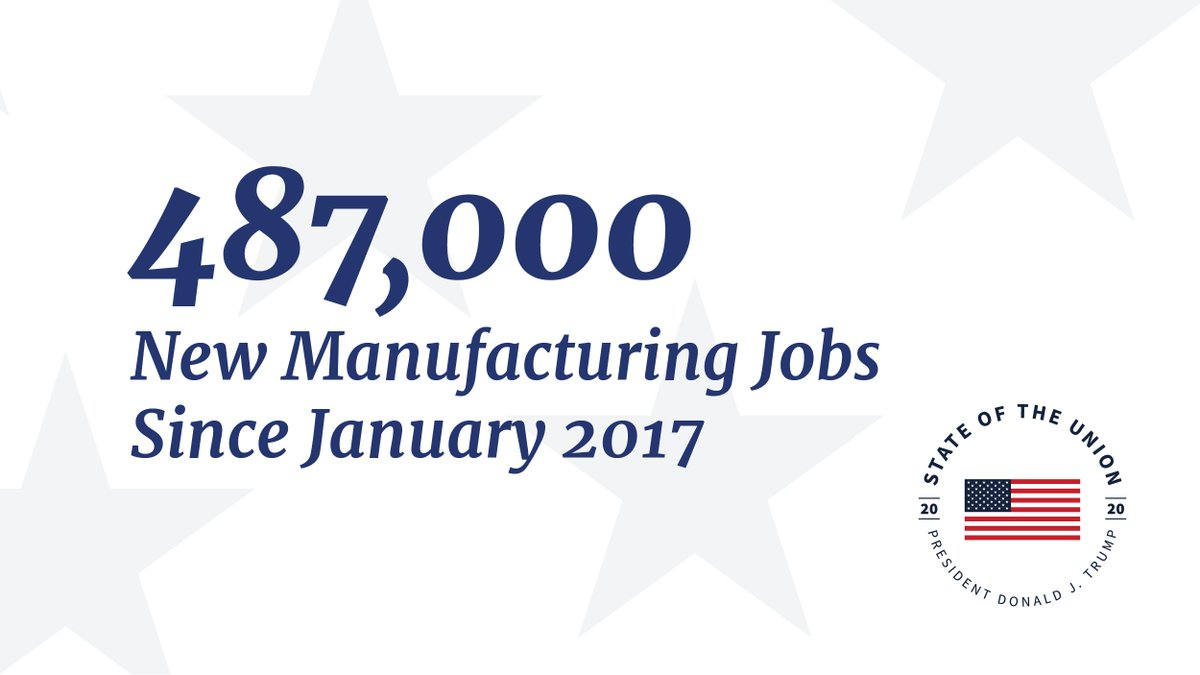 487,000 new manufacturing jobs have been created since January 2017. #SOTU