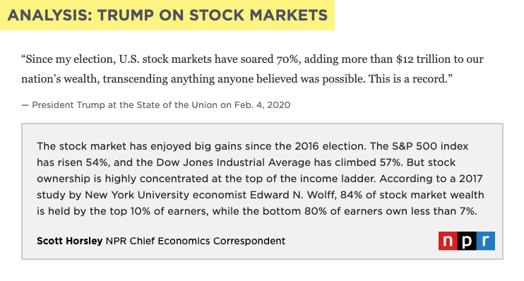 """Trump said since his election, U.S. stock markets have added """"more than $12 trillion to our nation's wealth.""""  But note that stock ownership is highly concentrated at the top of the income ladder. A 2017 study found 84% of stock market wealth is held by the top 10% of earners."""