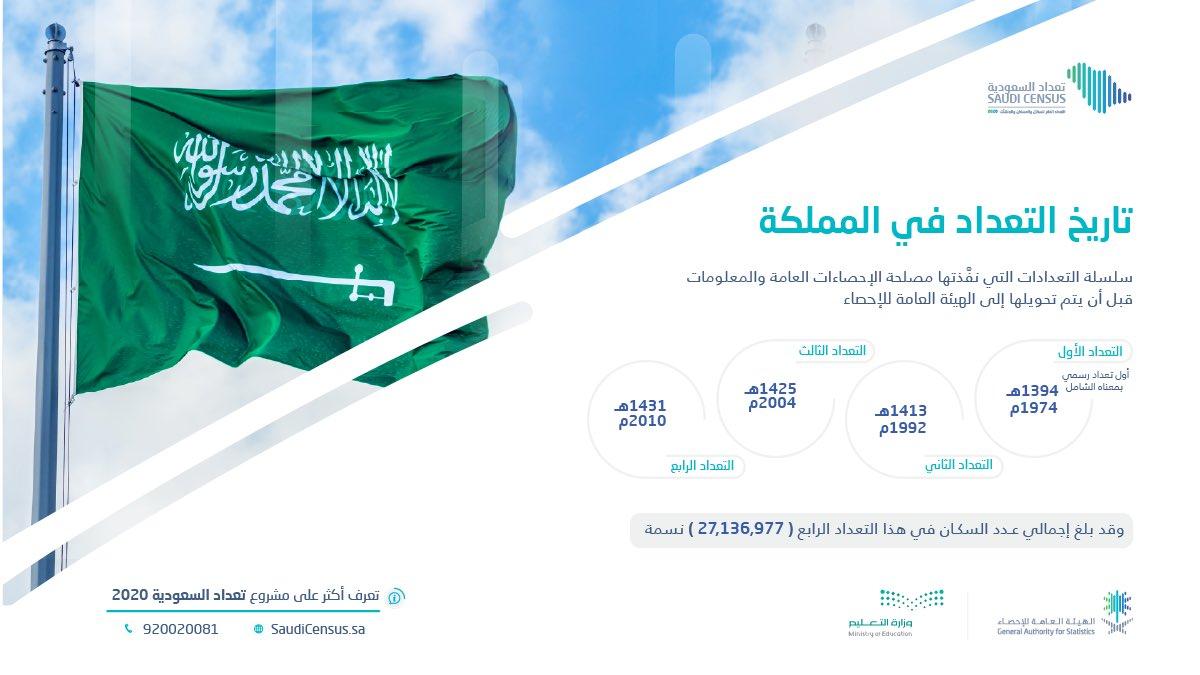 جامعة الملك سعود On Twitter تعداد السعودية 2020 هو التعداد