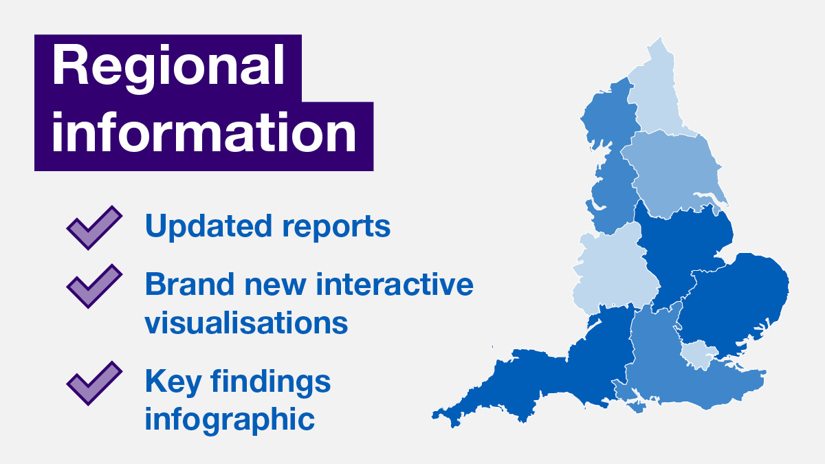 test Twitter Media - We recently released our updated regional reports which have been supported by brand new interactive visualisations for each of the nine regions.  Access the reports and visualisations now and start taking a look at all the data relevant to your region.  https://t.co/lkJTVXsbts https://t.co/VSqb0JHsFv