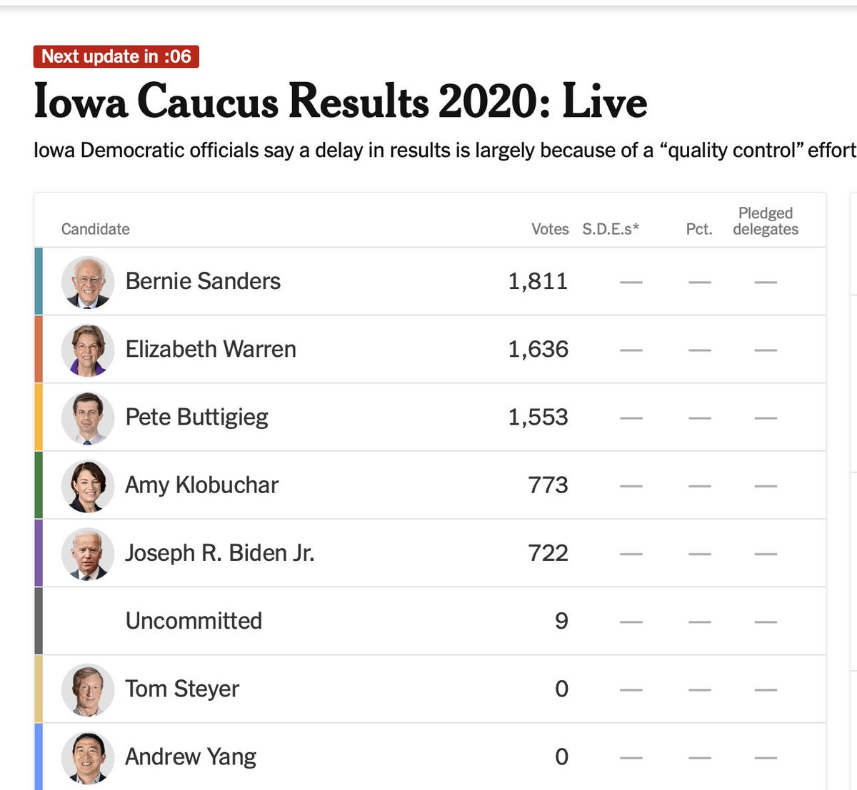 #Iowa