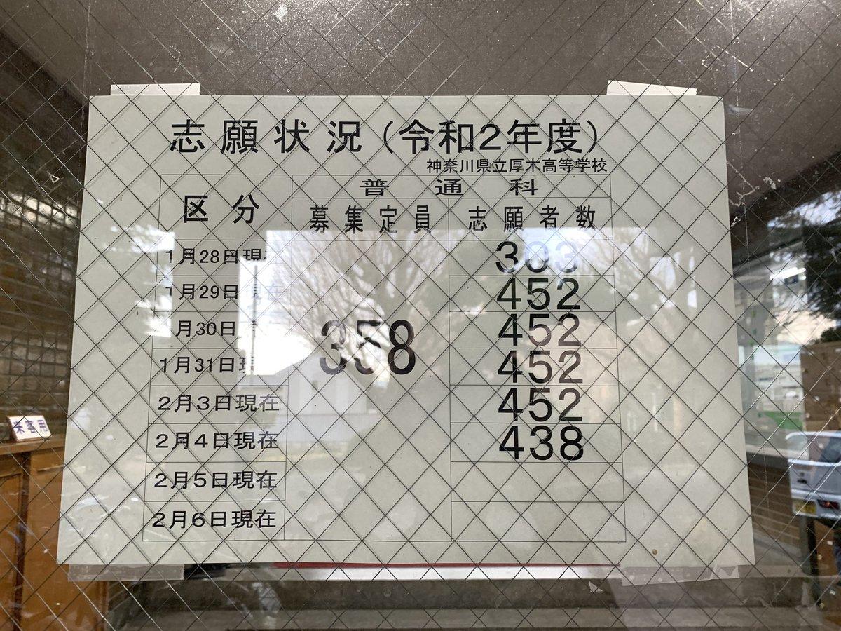 神奈川 入試 倍率 高校 2021 2021年度公立高校入試総括