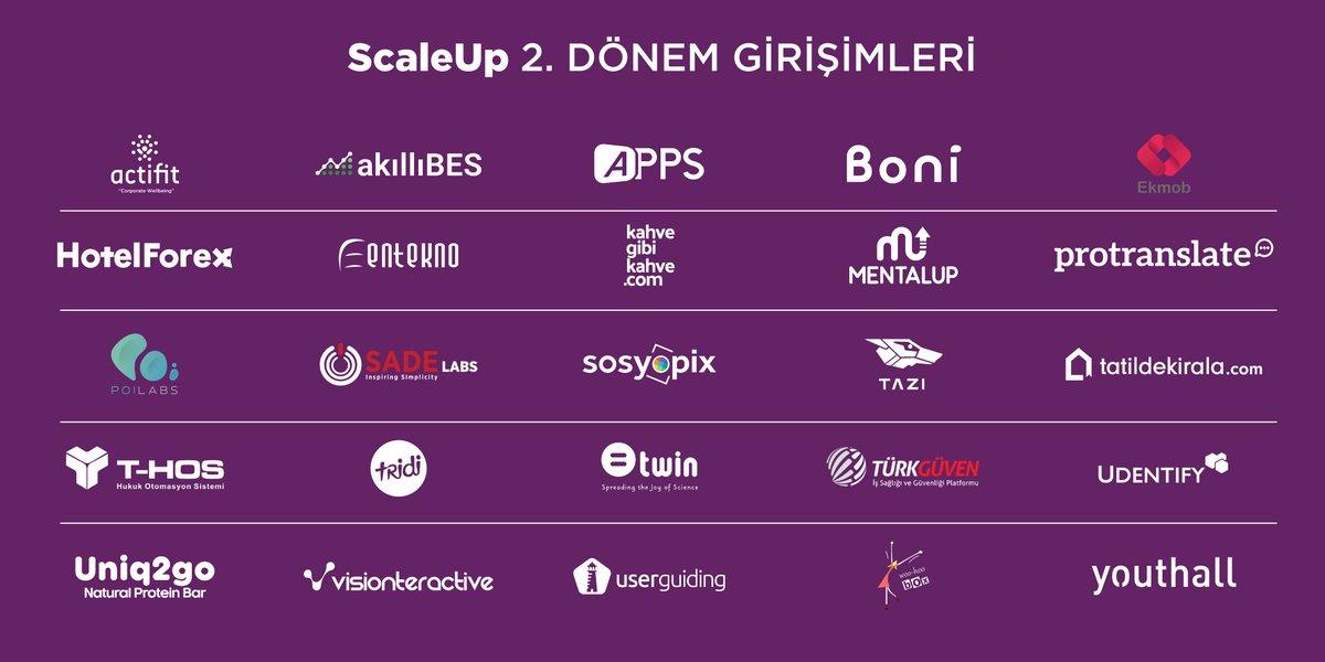 Bugün ScaleUp Girişimcileri @SovosForiba 'dan @serkanhaslak ve Emrah Akdeniz'i, @Commencis 'ten İdil Süren'i, @pgturkiye 'den @GayeNarmanlI 'yı dinleyecek. Konuşmacılar, Scaleup'lar için B2B Satış Stratejisi ve Satış Sonrası Müşteri Yönetimi konularına odaklanacak.