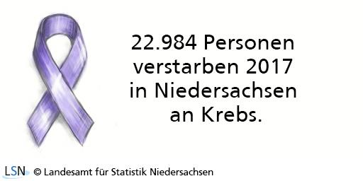 #Krebs