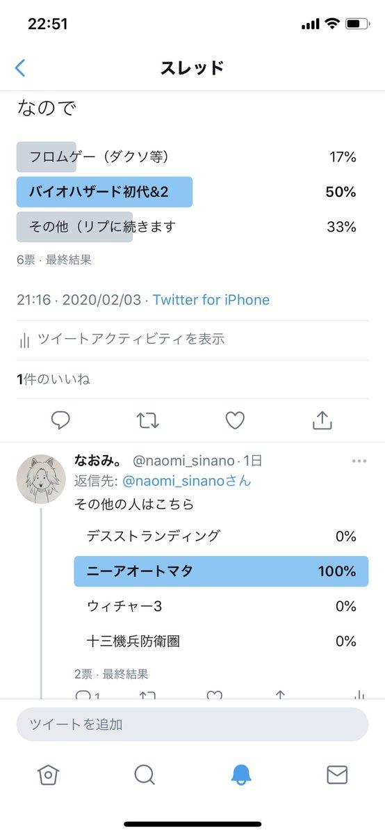 投票してくれた方ありがとうございました!!バイオ初見攻略需要あるのか…(´・ω・`)あとニーアオートマタに票が入ると思ってなかったw(フロムゲーに集中するかと思ってた)