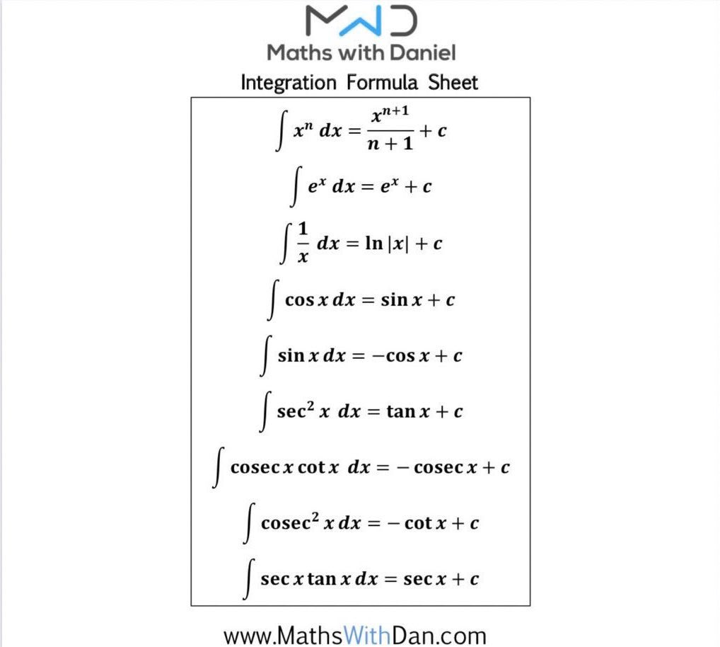 Integration Formula Sheet #alevelmaths #alevels #alevels2020 #gcses2019 #gcse #gcses2020 #memes #gcsemaths #gcsemathsrevision #memesdaily #britishmemes #ukmemes #studentmemes #studytips #mathmemes #exammemes #gcserevision #schoolmemes #gcsemaths #maths #studygram #LoveIsIandpic.twitter.com/WelPLLaWbO
