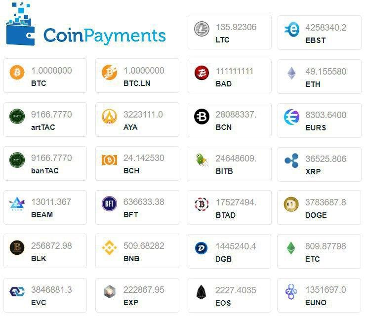 what are the most popular cryptocurrencies