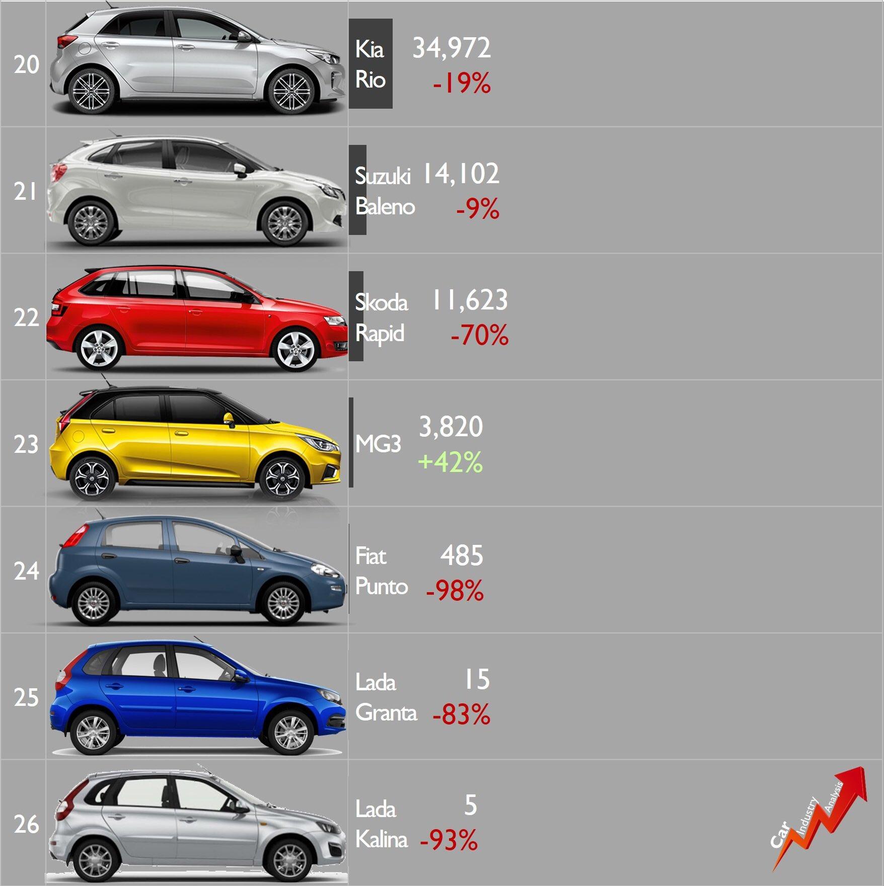 [Statistiques] Par ici les chiffres - Page 29 EP8bm_LWkAAypRC?format=jpg&name=large