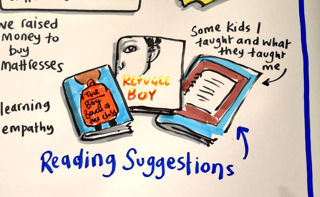 I quite enjoy a spot of suggested reading in my #graphicrecording...Book covers drawn live help attendees remember the reading list! 📚📖😀 Illustrations from @vnetcic @_THEpartnership @pixlenglish #TuesdayThoughts