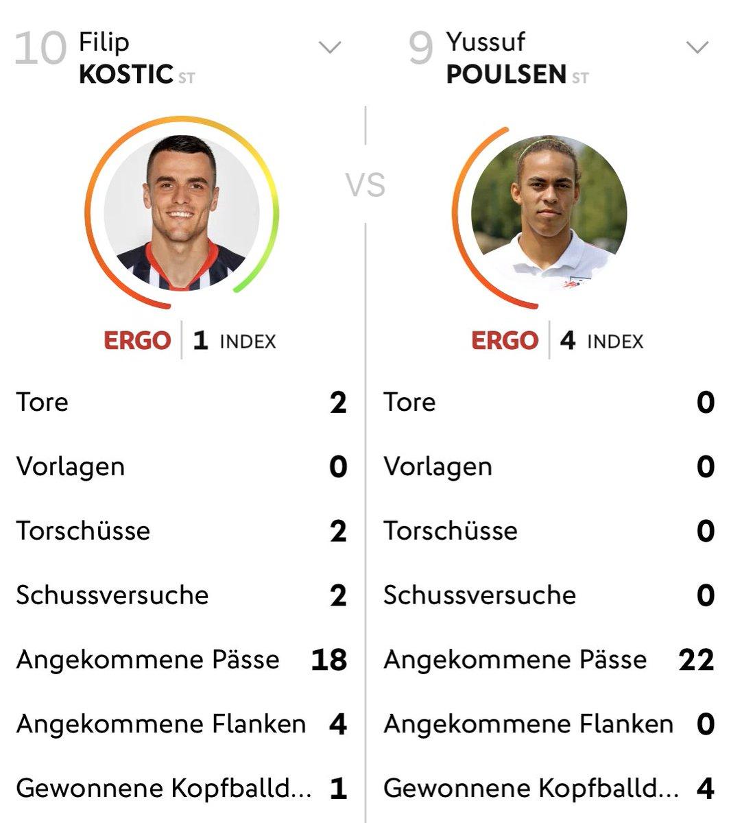 #Kostic