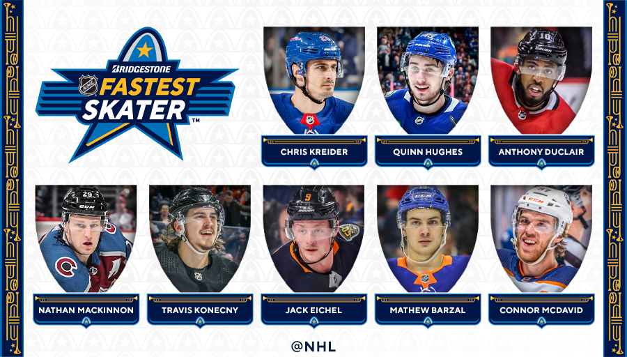 Will Connor McDavid retain his title at the @Bridgestone NHL Fastest Skater competition?   : 2020 #NHLAllStar Skills presented by @NewAmsterdam Friday at 8 ET on @NHLonNBCSports and @Sportsnet.<br>http://pic.twitter.com/vceEMP9c8B