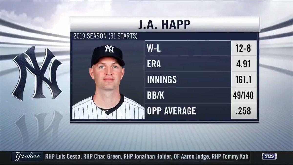 Happ trade looking unlikely for Yankees