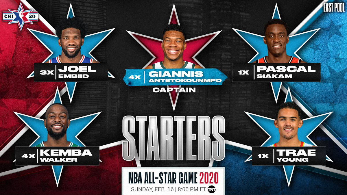 La #NBA anunció los 10 titulares del #NBAAllStar 2020 LeBron James (@KingJames) asistirá a su Juego de Estrellas 16 y se convierte en el jugador con más selecciones en la historia  📸 @NBA  #NBATwitter   #TeamLeBron   #TeamGiannis   #LakeShow   #FearTheDeer