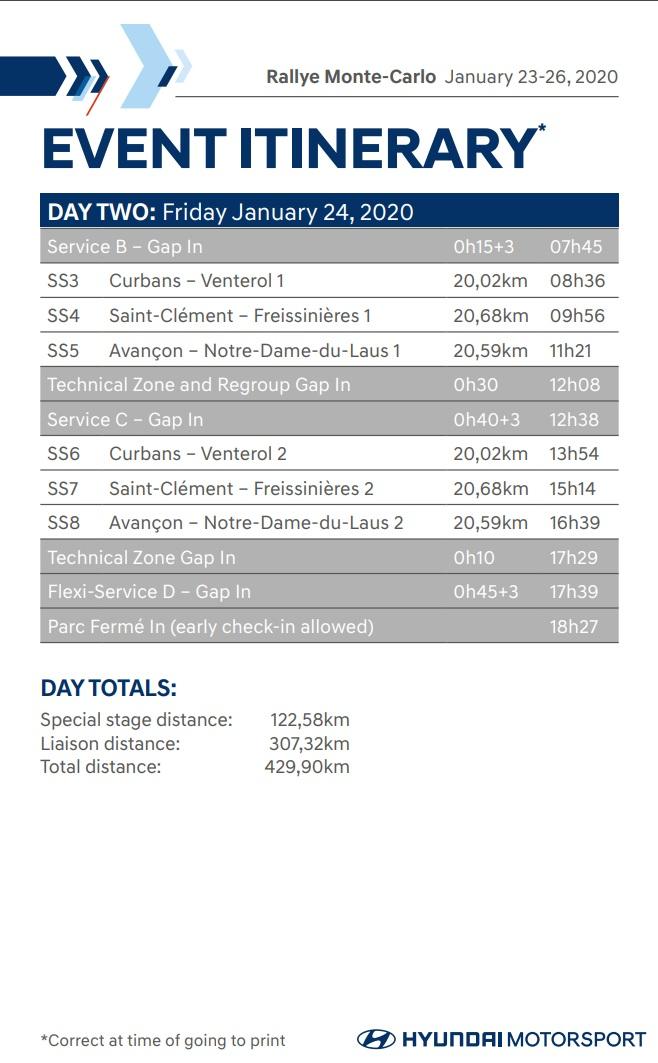 WRC: 88º Rallye Automobile de Monte-Carlo [20-26 de Enero] - Página 6 EPB1vqoWAAIXiIF?format=jpg&name=medium