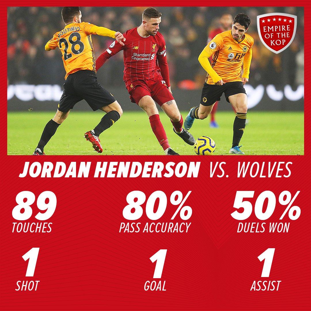 Shock horror: Jordan Henderson best player on the park again 🔴