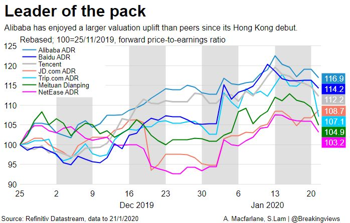 Hong Kong homecoming bets are only half a whim, writes @AlecMac11: https://bit.ly/36sK4wE