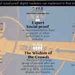 Image for the Tweet beginning: Audience engagement on social media