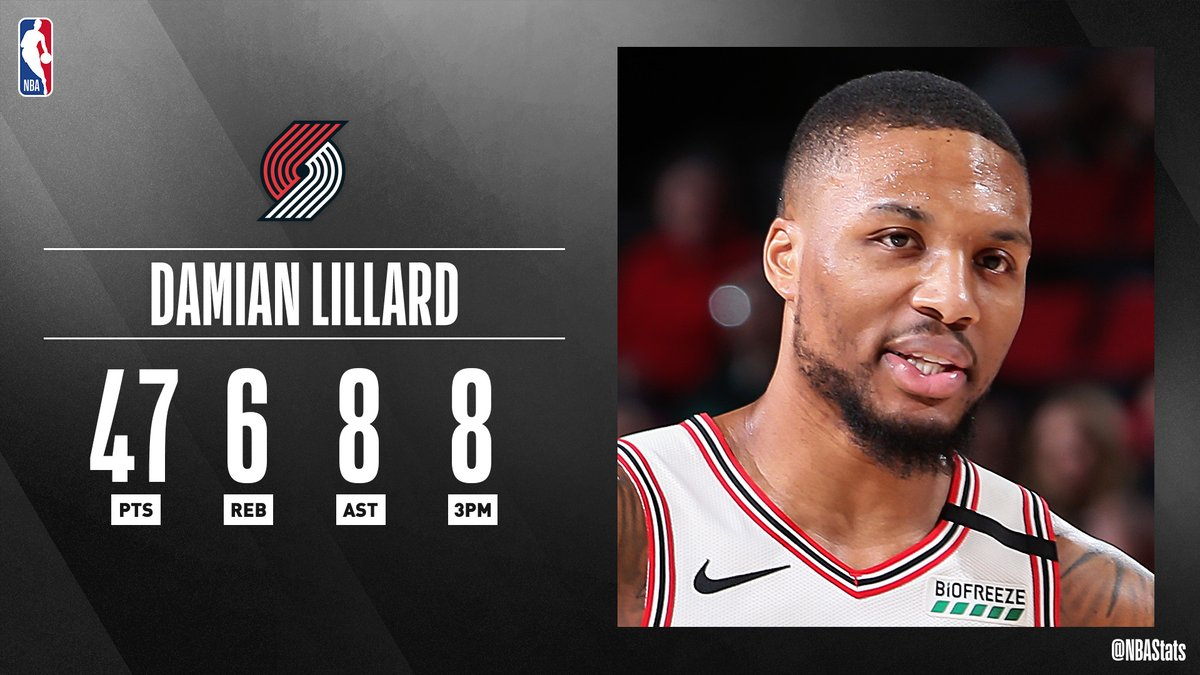Damian Lillard follows up his 61-PT, 10-REB, 7-AST performance with 47 PTS, 6 REB and 8 AST.  The only other player in @NBAHistory with at least 108 points, 16 rebounds and 15 assists over a two-game span is Elgin Baylor (Dec. 1961).  #SAPStatLineOfTheNight