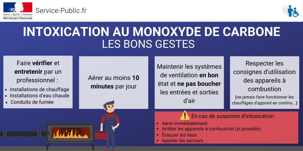 ️ [#Santé]Invisible et inodore, le monoxyde de carbone peut s'avérer mortel⚠️ Attention aux risques d'#intoxication avec des appareils de #chauffage mal entretenus ! Quels sont les risques et comment les prévenir ? En savoir plus bit.ly/36GQzgzEn images ⬇️ https://t.co/Gk5oXzAKPv