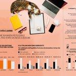 Image for the Tweet beginning: Se il #lavoro può migliorare....