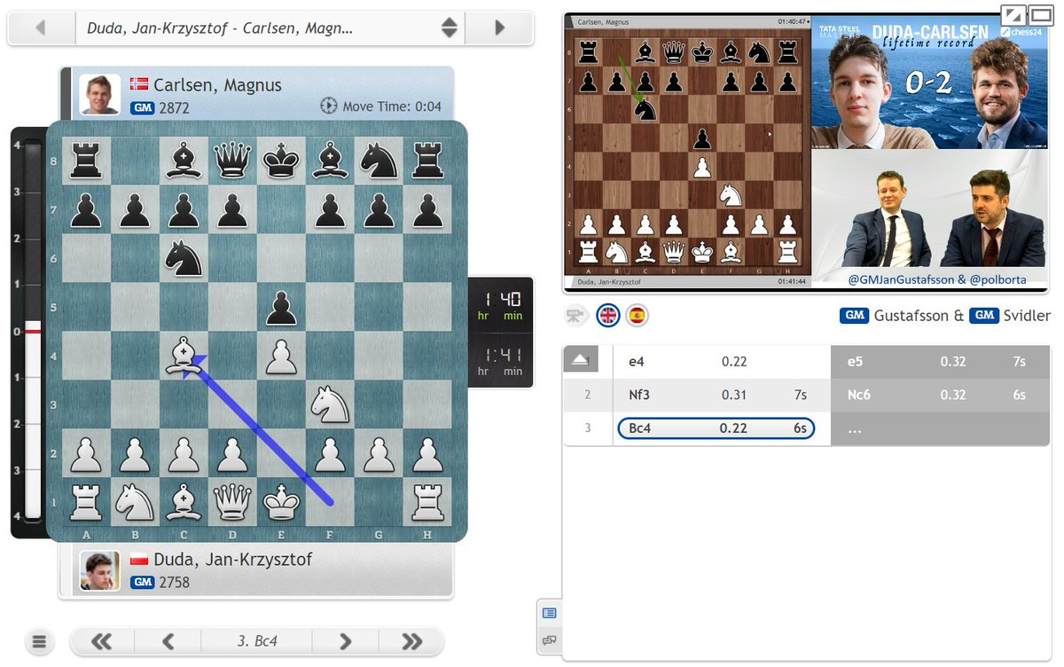 test Twitter Media - Magnus plays 1...e5 again today after 2019 was the year of the Sicilian: https://t.co/nDGuqMIKPD  #c24live #TataSteelChess https://t.co/BhB3cjRvze