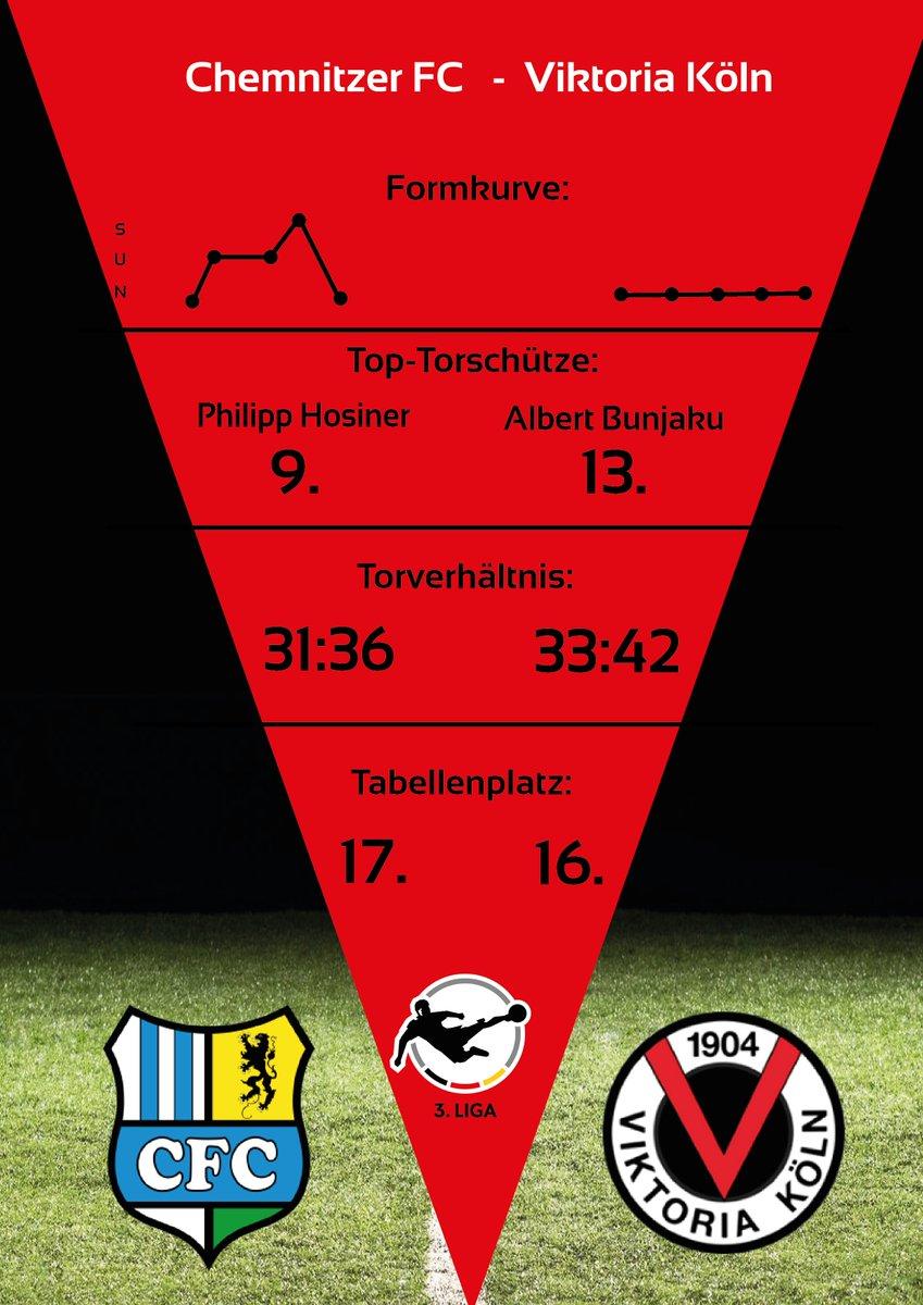 FC Viktoria Köln 1904 @viktoria1904